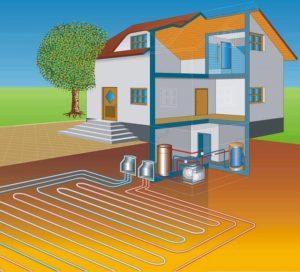 Особенности и основные достоинства тепловых насосов